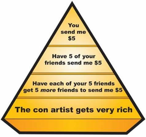 pyramind.marketing.1